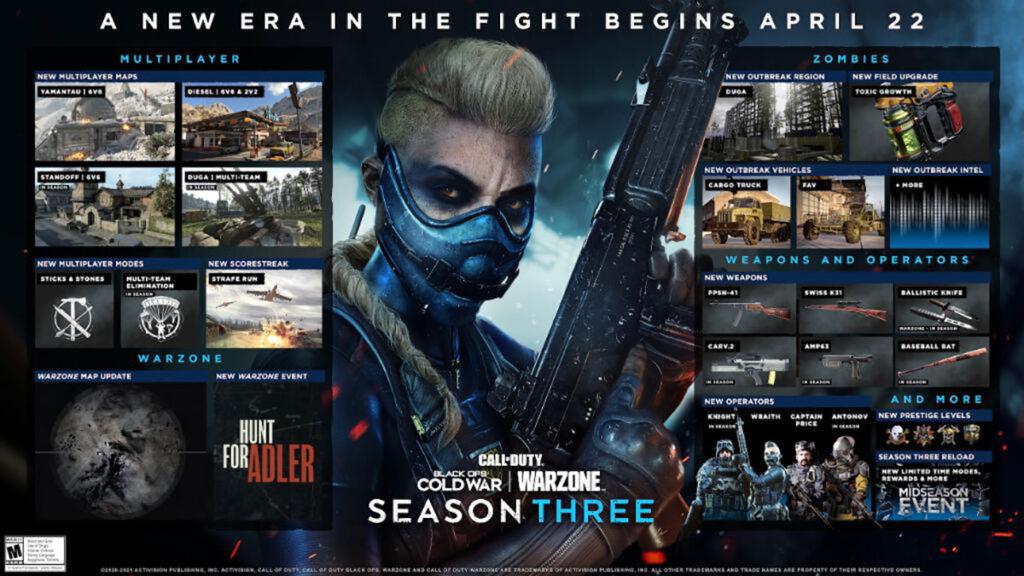 call-of-duty-warzone-season-three-roadmap