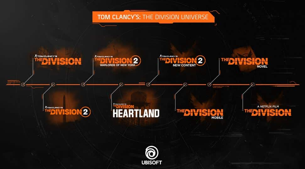 The Division content roadmap