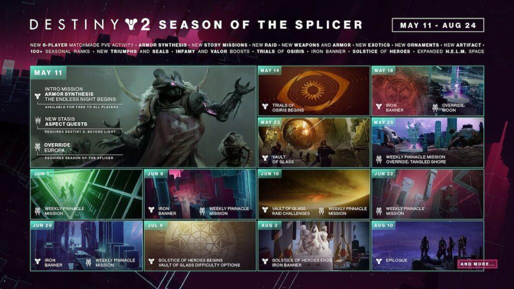 destiny 2 season of the splicer roadmap